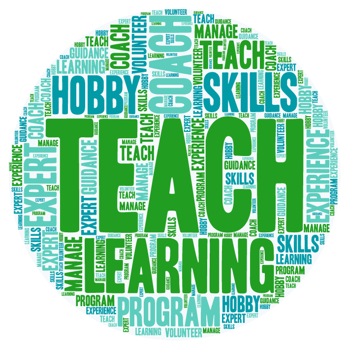 Teach word cloud