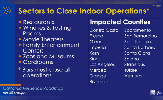 Close Indoor Operations - Newsflash